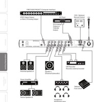 Central Station Presonus Manual